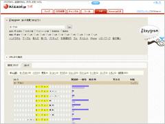 kizasi.jp keygram