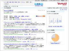 Yahoo!ブログ検索